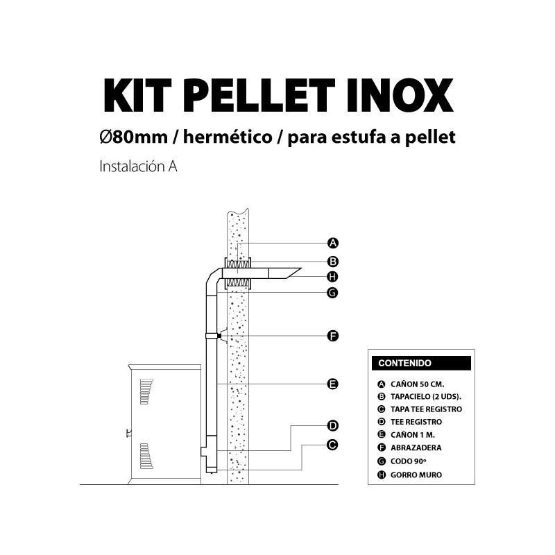 Kit Pellet 1