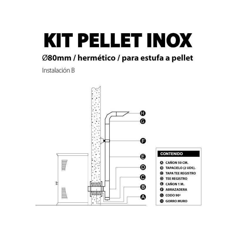 Kit Pellet 2